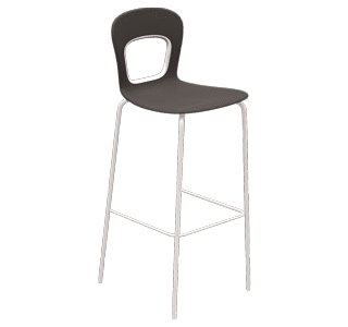 Blog-stool Auckland